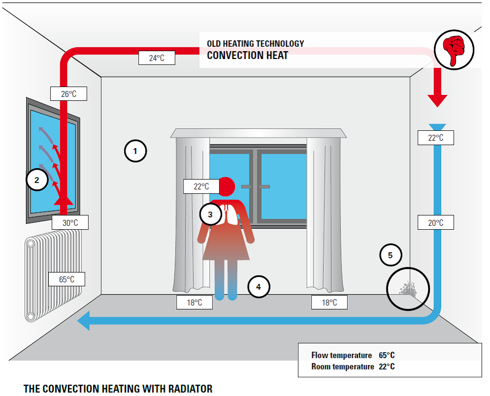 Comfort Heating And Cooling Web